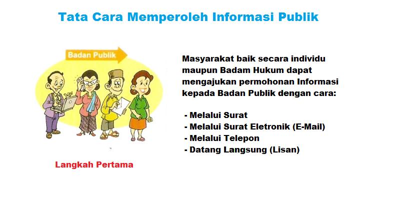 Info-Langkah I