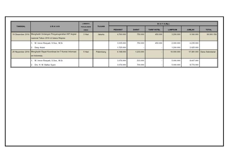 belanja jaldis luar daerah juni-desember 2016 -2