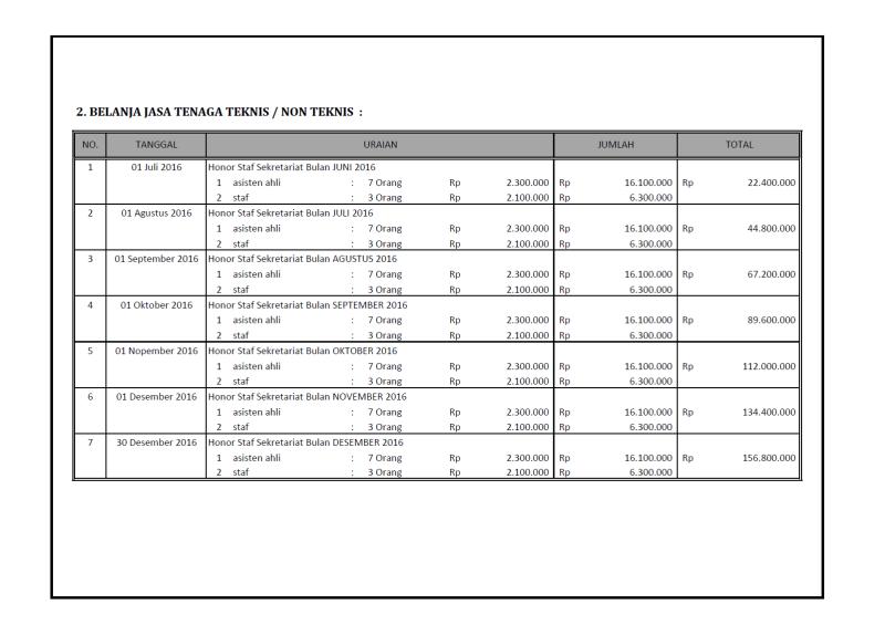 belanja rutin juni-desember 2016 -2