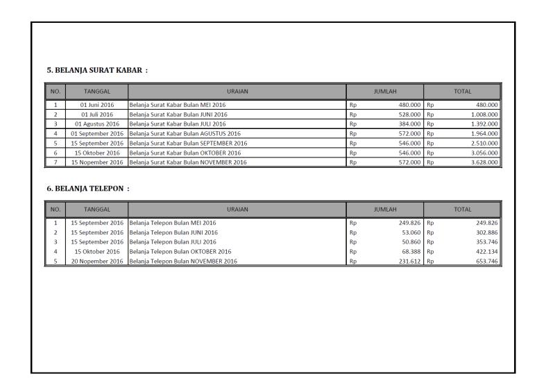 belanja rutin juni-desember 2016 -4